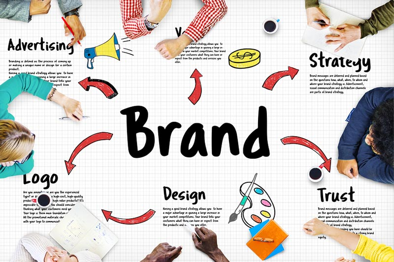 Branding and creative